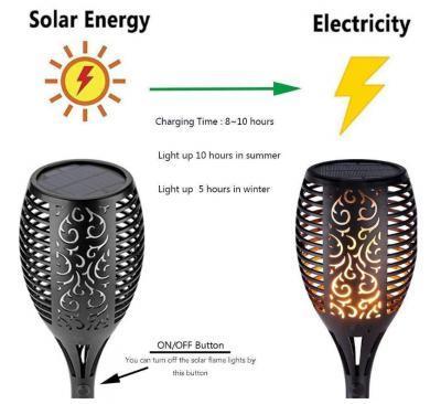 Đèn sân vườn năng lượng mặt trời 01